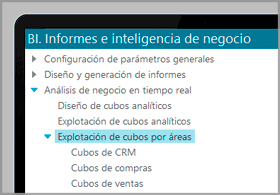 BI - Inteligencia de Negocio